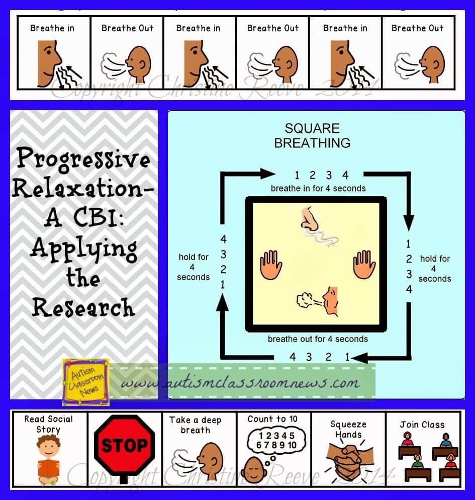 Progressive Relaxation-A CBI: Applying the Research