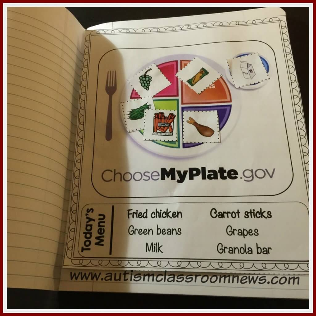 Worksheets My Plate Worksheets interactive materials for teaching food groups and basic nutrition in addition to those worksheets i used the my plate graphics create students cut out pictures of foods su