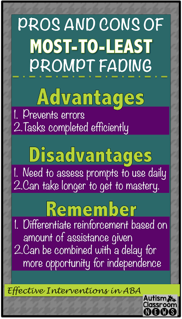 Classroom Layouts Pros And Cons ~ Pros and cons of most to least prompt fading effective