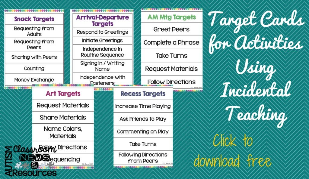 Incidental Teaching Visual Cues for Staff in Specific Activities Freebie from Autism Classroom Resources