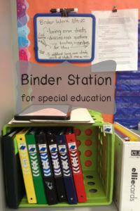 Breezy Special Ed Binder Workstation for Special Education highlighted in 8 Favorite Special Education Blog posts by Autism Classroom Resources