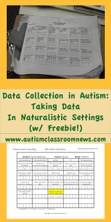 Data Collection in Autism: Taking Data in Naturalistic Settings (Freebie!)
