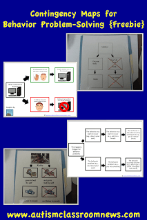 Contingency Maps for Behavior Problem-Solving (Freebie!)