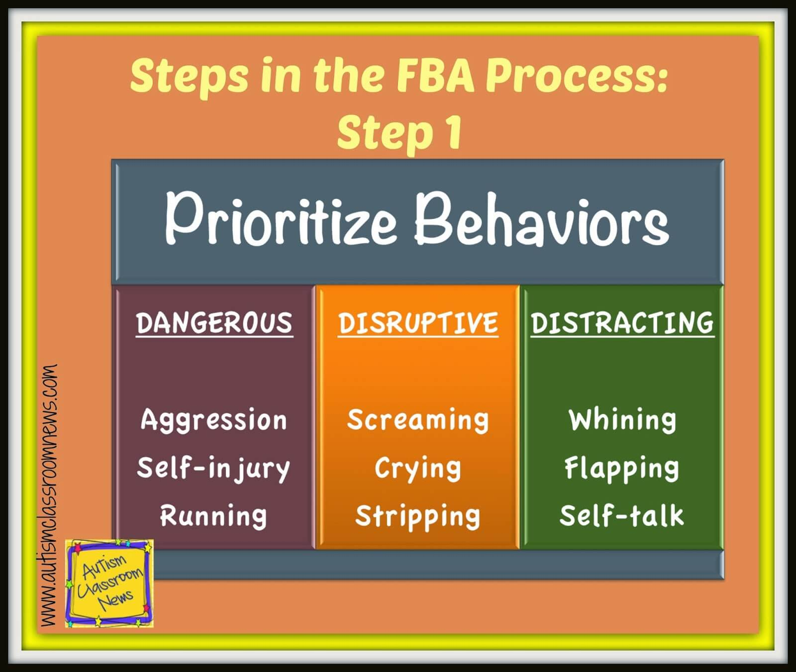 5 steps to a meaningful behavioral support step 1part 2