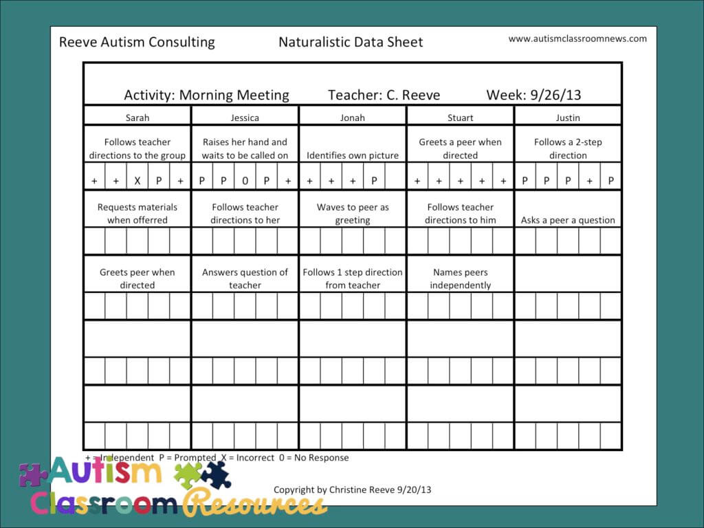 Data sheet for morning meeting setting goals