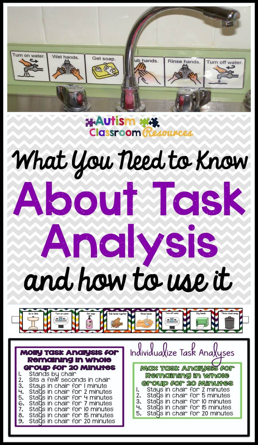 What You Need to Know About Task Analysis and Why You Should