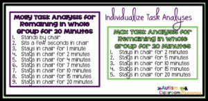individualize task analysis autism classroom resources
