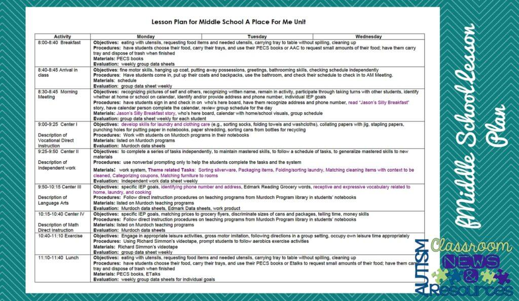 Middle School Lesson Plan Example from Autism Classroom Resources