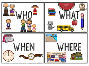 who what when where comprehension from Superteachs Special Ed Spot. One of 8 Favorite Blog Posts of 2015 from Autism Classroom Resources