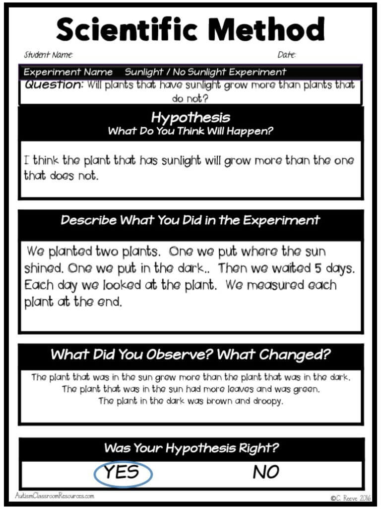 A free downloadable template to help students complete experiments using the scientific method.