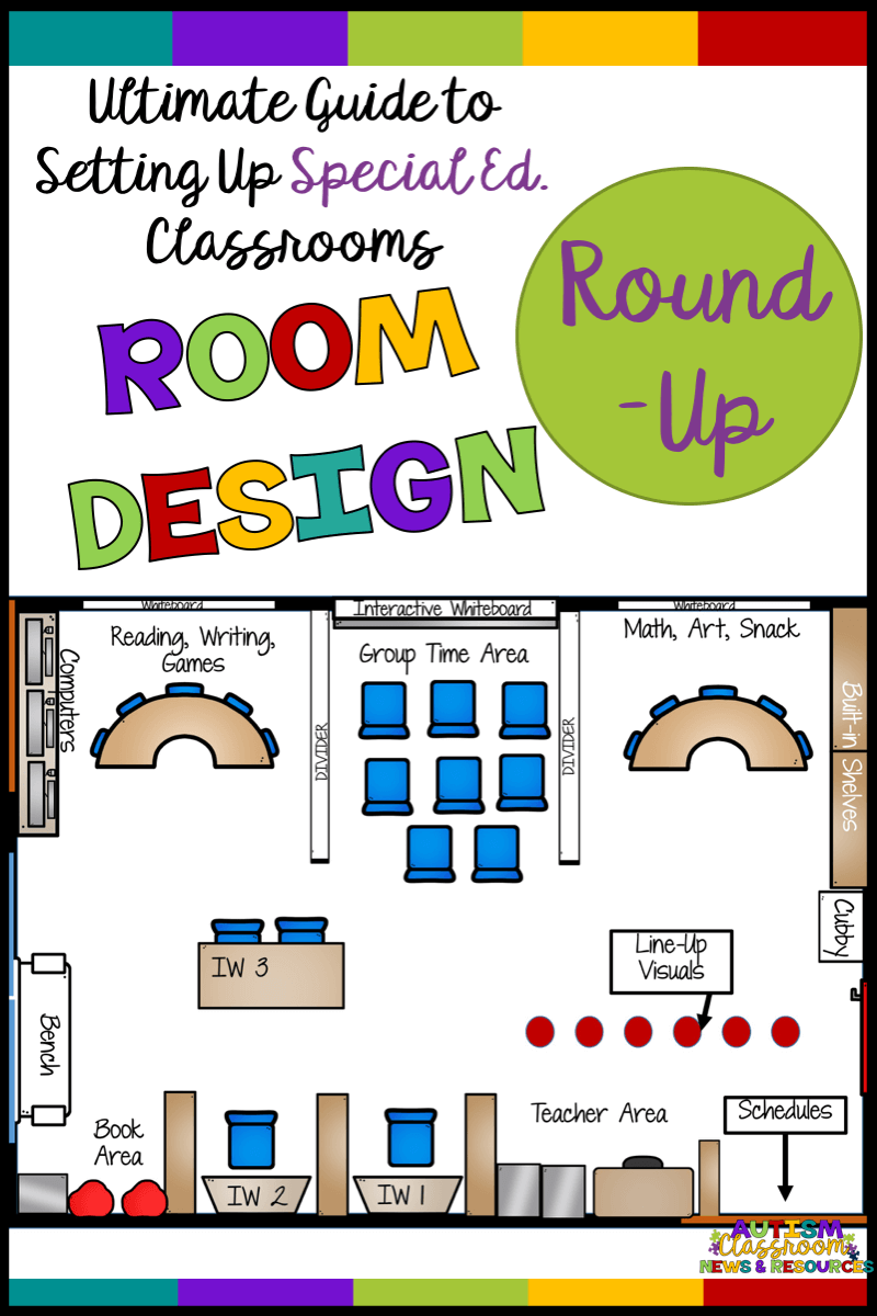 Classroom Design For Autistic Students ~ Classroom design the ultimate guide to autism