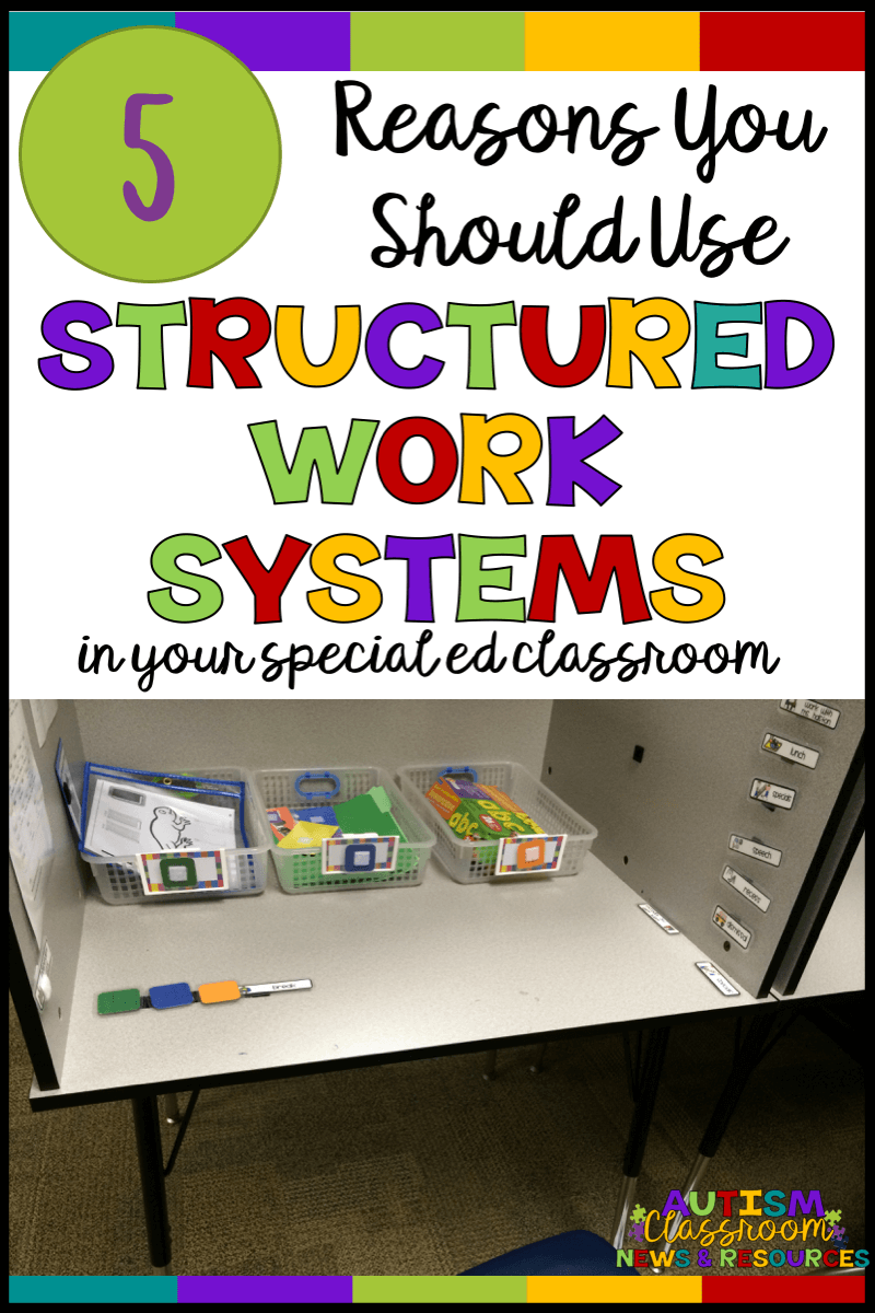 Independent work systems are a critical component of teaching students with disabilities in general and special education. Building independence is a critical skill. Here are 5 reasons that structured work systems can help you and your students.