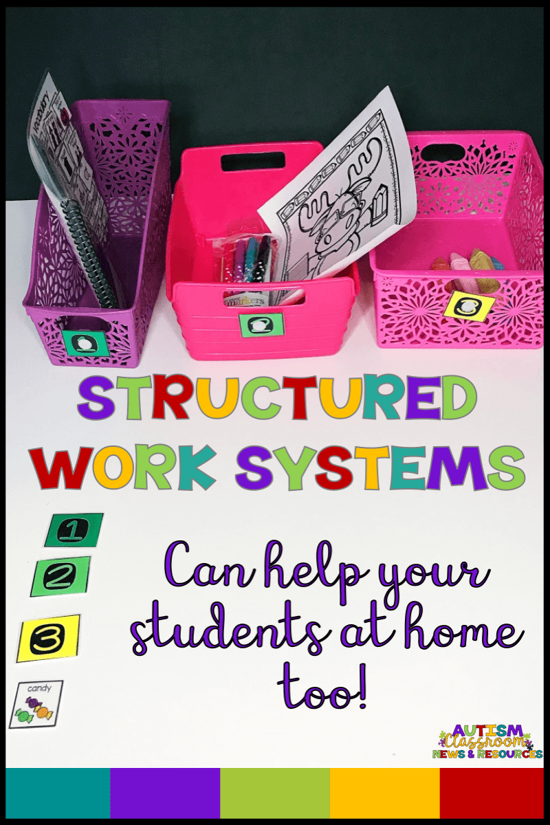 As a special education teacher you probably know that independent work systems have some great benefits for your classroom. But did you know that once you teach them, they can really help families at home with their students with special needs?