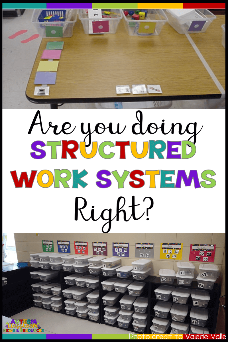 There is a reason behind every component of a independent work system. Do you know the 4 questions each work system should answer? Click through to find out. #TEACCH