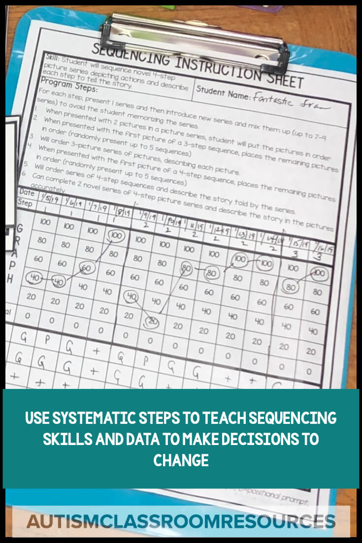Teaching systematically is so important when teaching any skill, especially sequencing skills. This post has 4 other tips to check out and some tools that can help you teach sequencing in your classroom. #sequencingskills #earlyliteracy