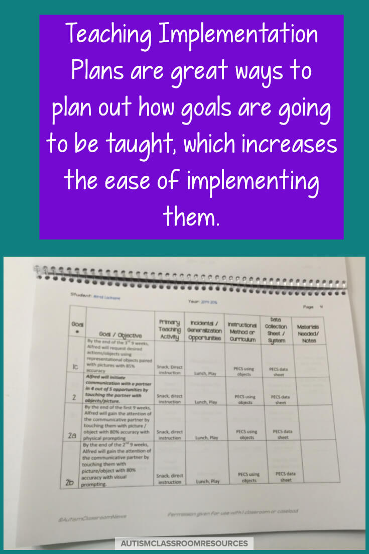 Teaching Implementation Plans were designed to help outline how goals from the IEP will be taught across the classroom day. It includes information about teaching strategies and data collections. Find out how they can help conquer the challenge of implementing meaningful IEPs. #IEPs #specialeducation