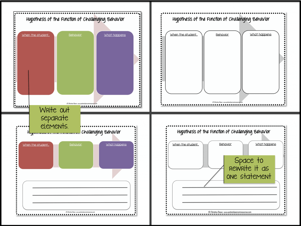 4 graphic organizers for writing hypothesis statements. Click to download free.